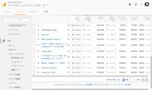 Google Analytics-すべてのページ