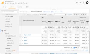 Google Analytics-チャネル
