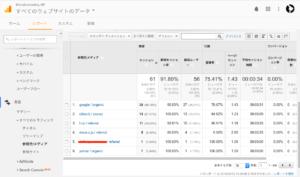 Google Analytics-参照元メディア